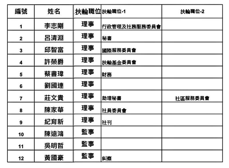 organization-2019-20-01