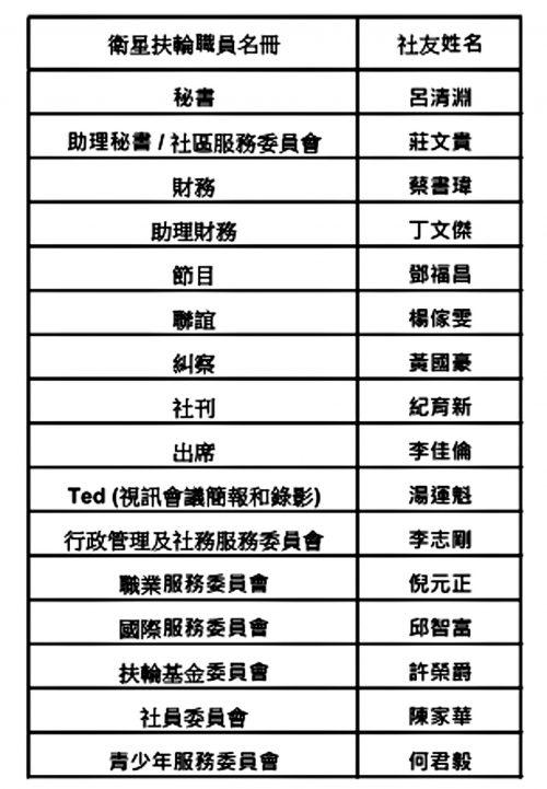 organization-2019-20-02
